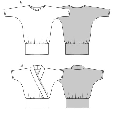 Sewing and Sewing Patterns - HubPages.com