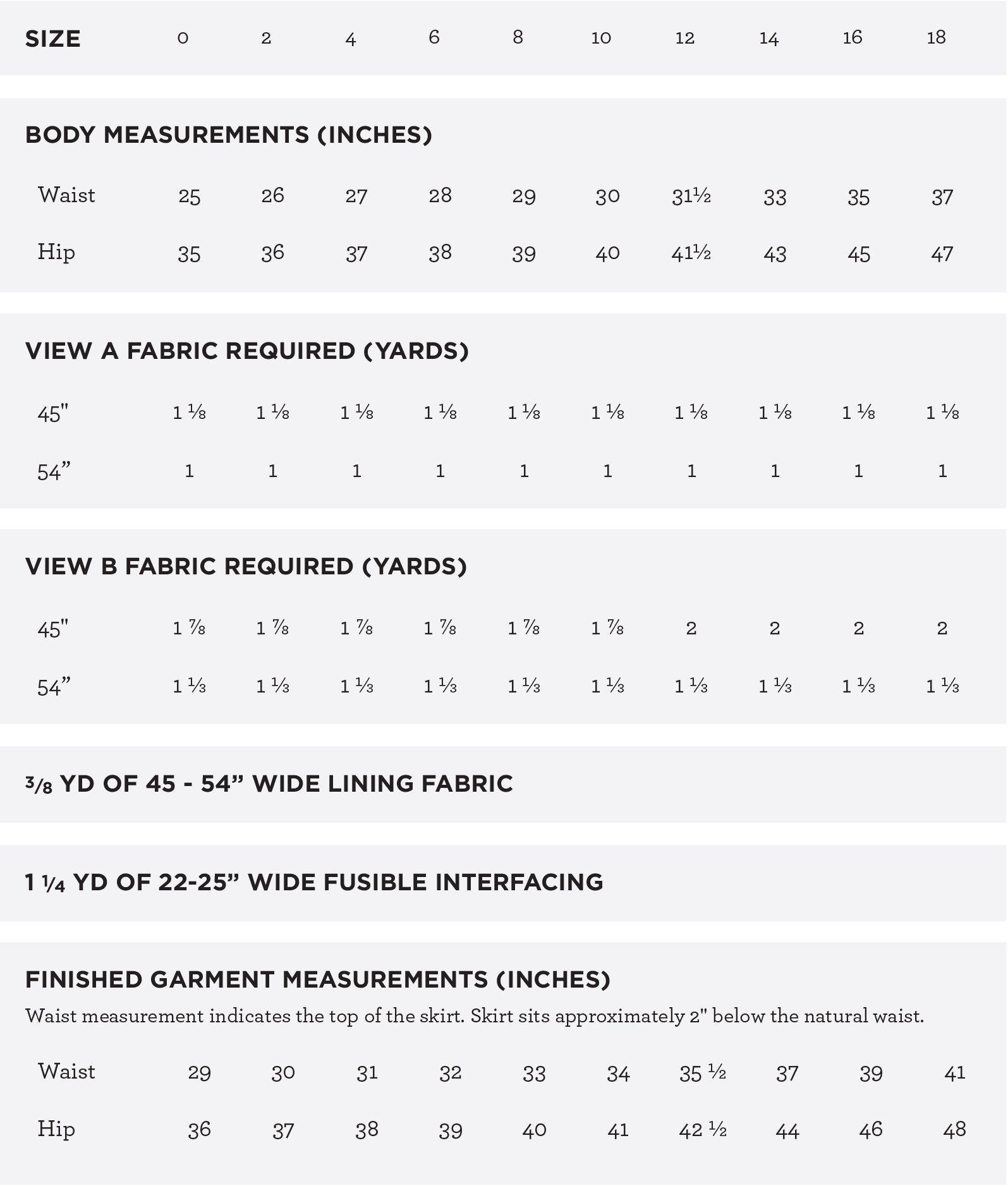 Moss Skirt Sizes 0-18 Intermediate Pattern Grainline Studio