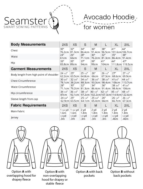 Seamster Patterns 3401 Avocado Womens hoodie