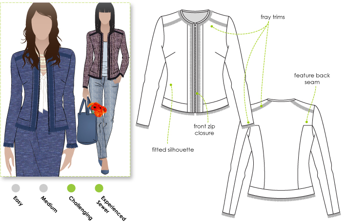 Image result for images StyleArc lorie jacket
