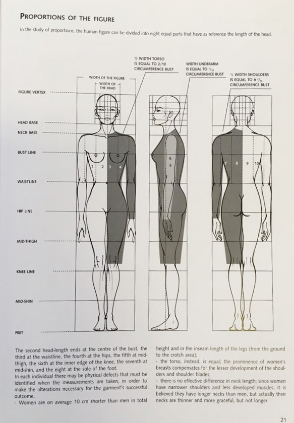 Fashion Patternmaking Techniques Book Review & Giveaway 8/17/16 ...